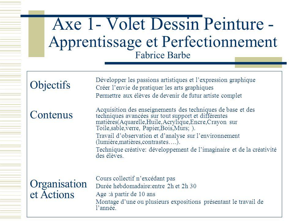 Axe 1- Volet Dessin Peinture - Apprentissage et Perfectionnement Fabrice Barbe