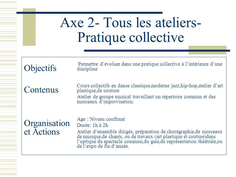 Axe 2- Tous les ateliers-Pratique collective