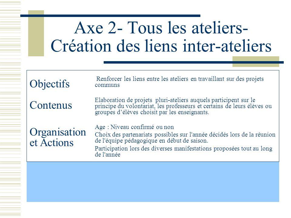 Axe 2- Tous les ateliers- Création des liens inter-ateliers