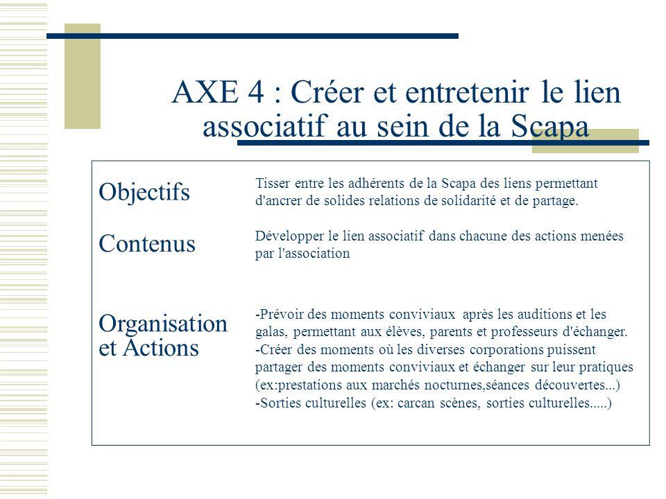 AXE 4 : Créer et entretenir le lien associatif au sein de la Scapa