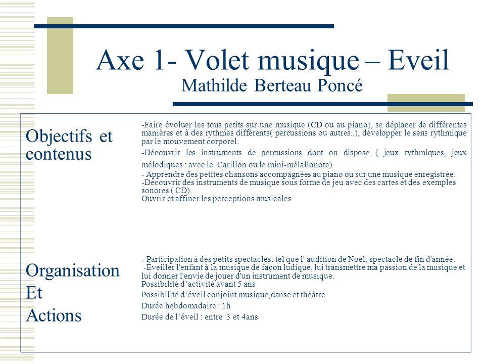 Axe 1- Volet musique – Eveil Mathilde Berteau Poncé