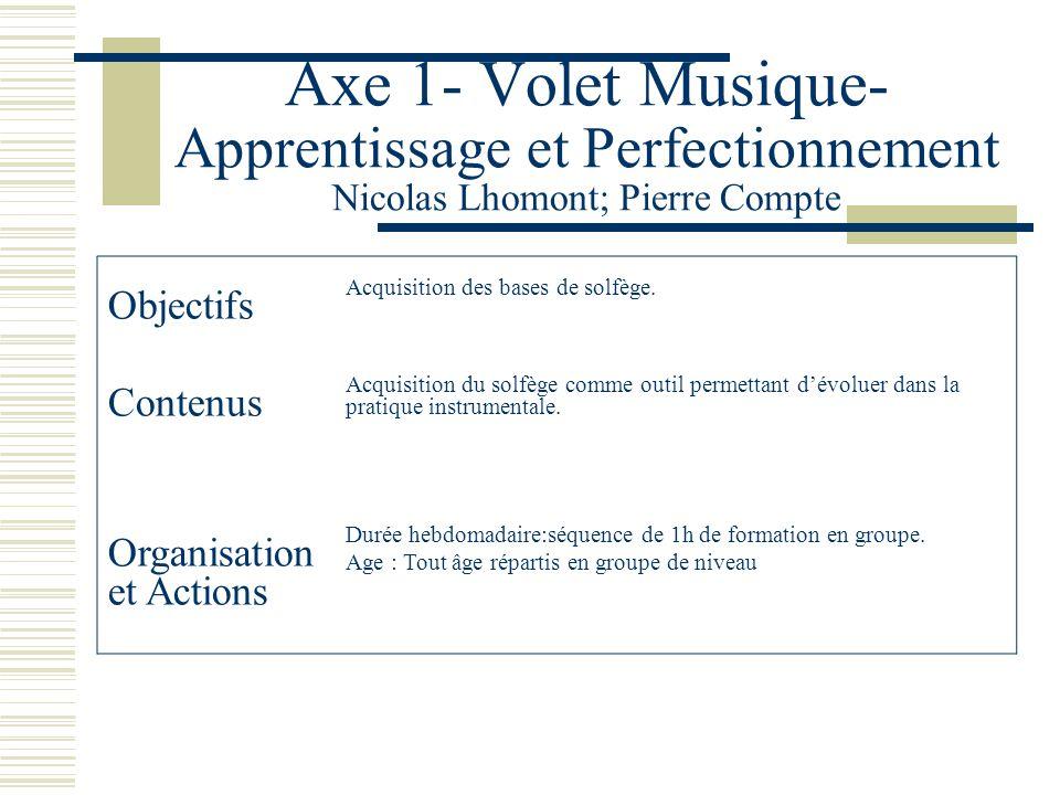 Axe 1- Volet Musique- Apprentissage et Perfectionnement Nicolas Lhomont; Pierre Compte