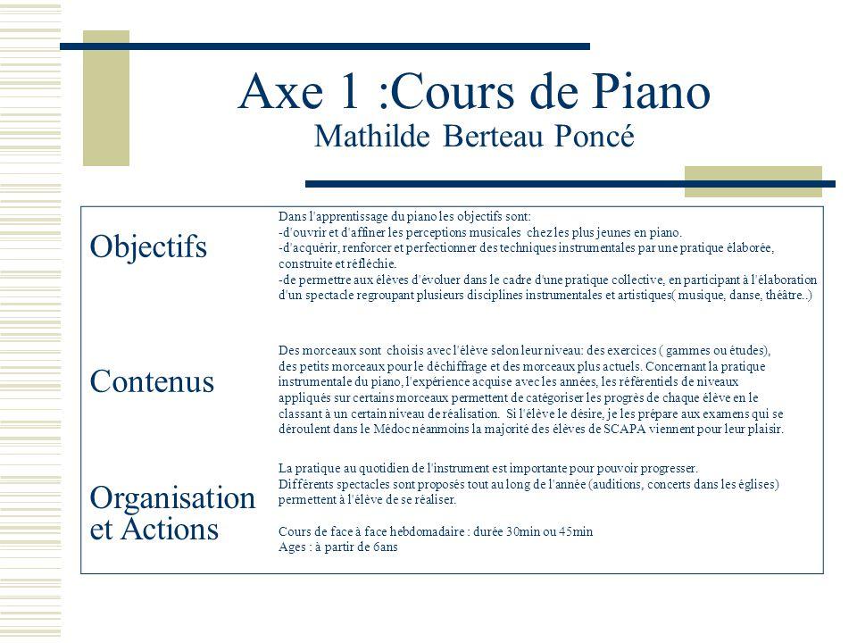 Axe 1 :Cours de Piano Mathilde Berteau Poncé