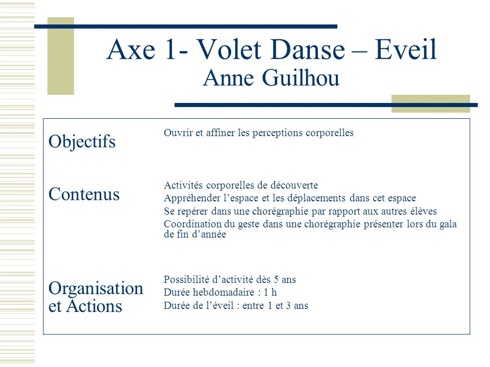 Axe 1- Volet Danse – Eveil Anne Guilhou