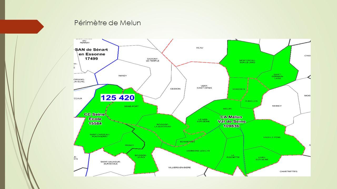 Périmètre de Melun