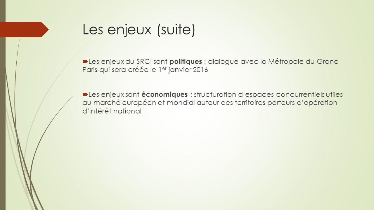 Les enjeux (suite) Les enjeux du SRCI sont politiques : dialogue avec la Métropole du Grand Paris qui sera créée le 1er janvier 2016.