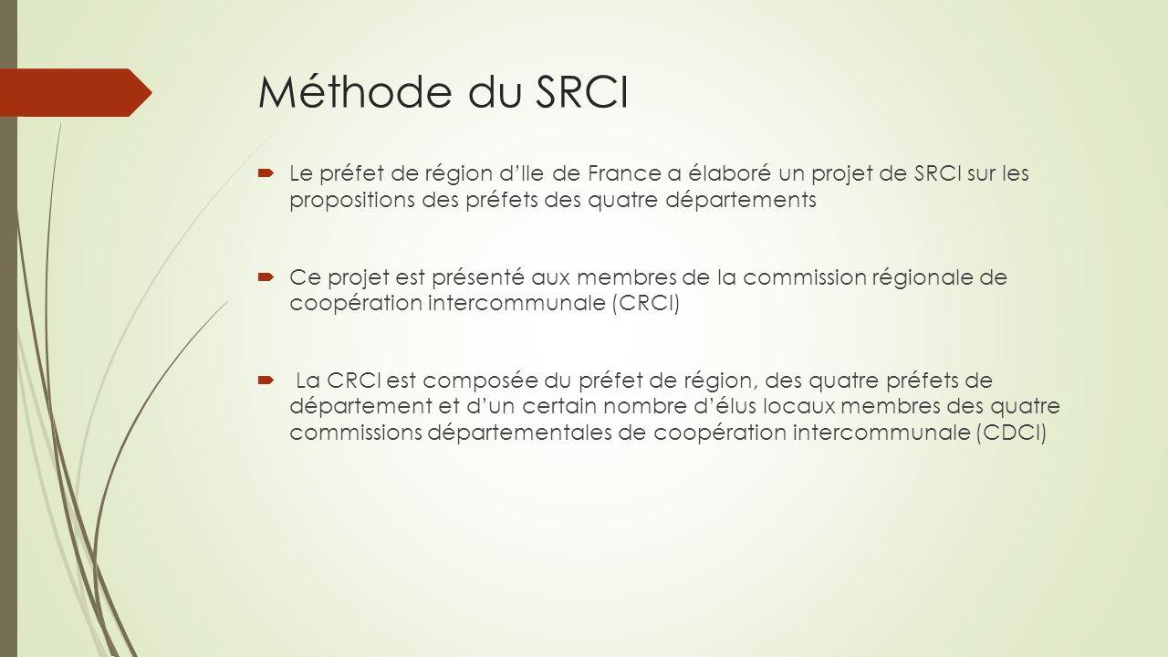 Méthode du SRCI Le préfet de région d'Ile de France a élaboré un projet de SRCI sur les propositions des préfets des quatre départements.
