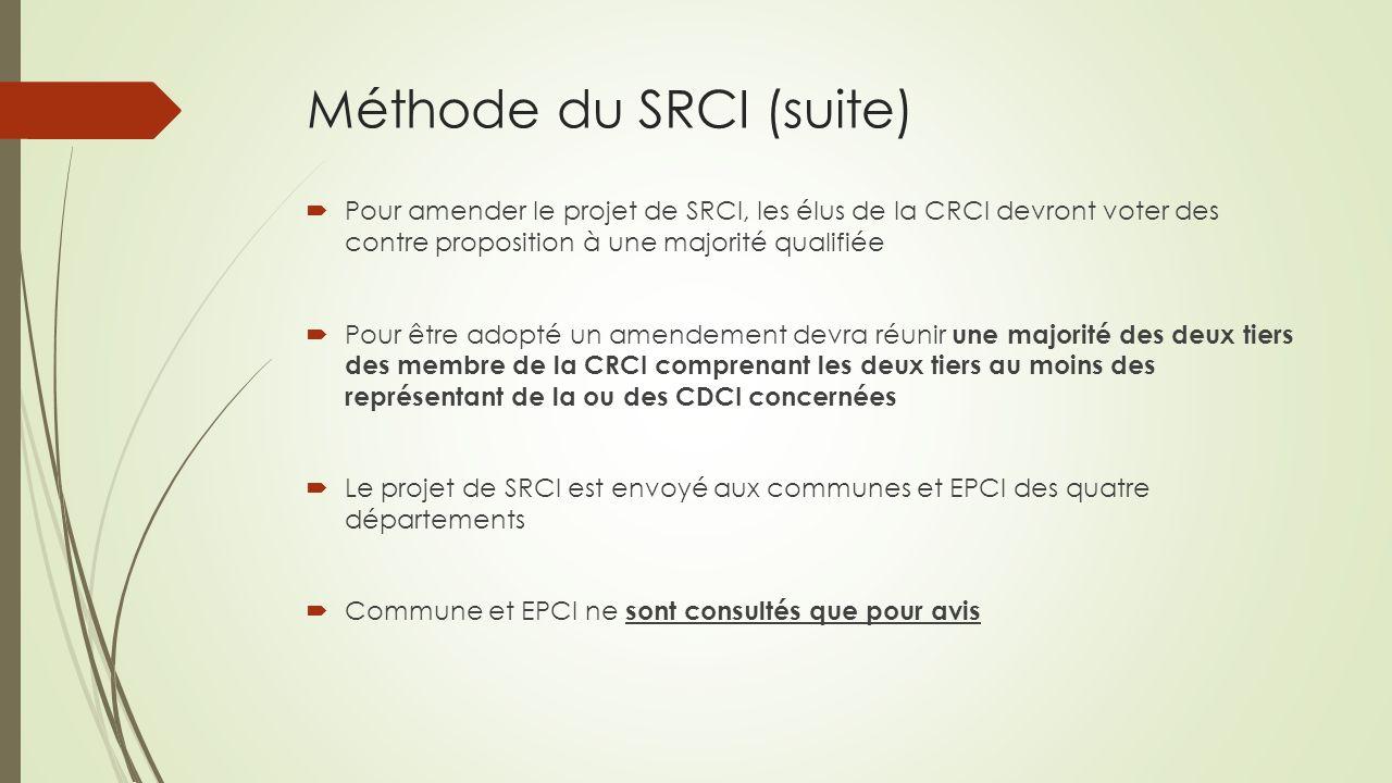 Méthode du SRCI (suite)