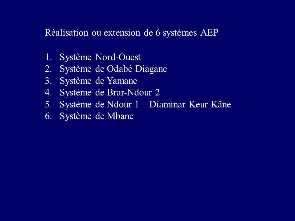 Réalisation ou extension de 6 systèmes AEP