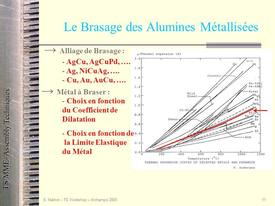 Le Brasage des Alumines Métallisées