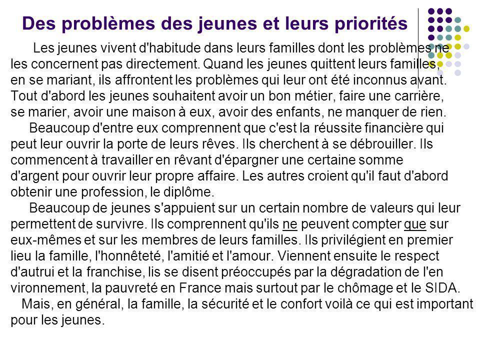 Des problèmes des jeunes et leurs priorités