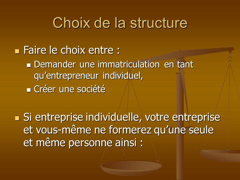 Choix de la structure Faire le choix entre :