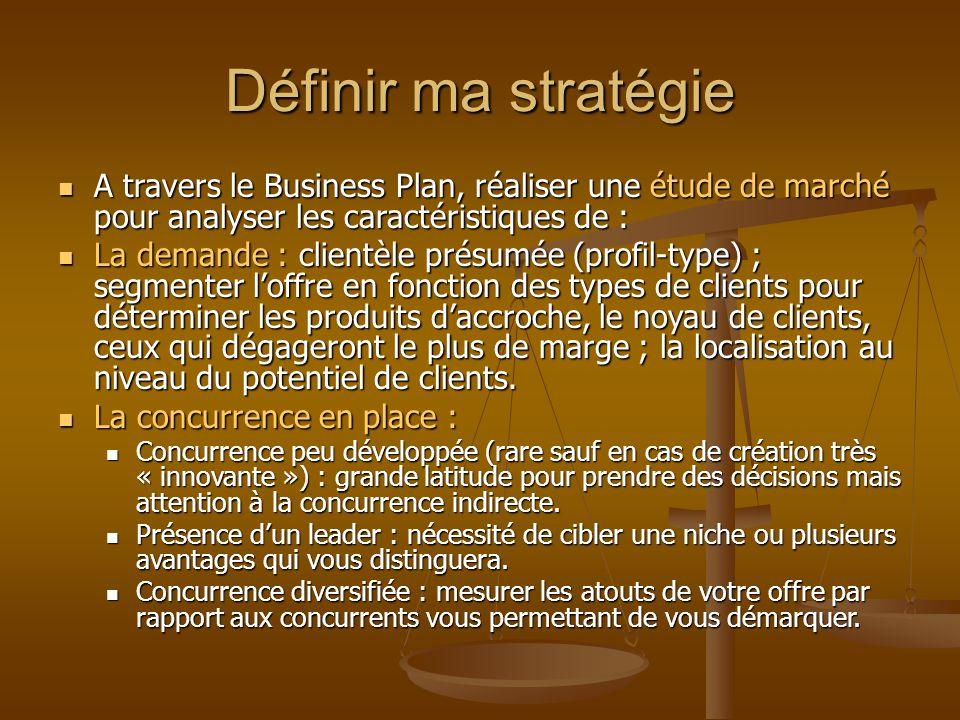 Définir ma stratégie A travers le Business Plan, réaliser une étude de marché pour analyser les caractéristiques de :