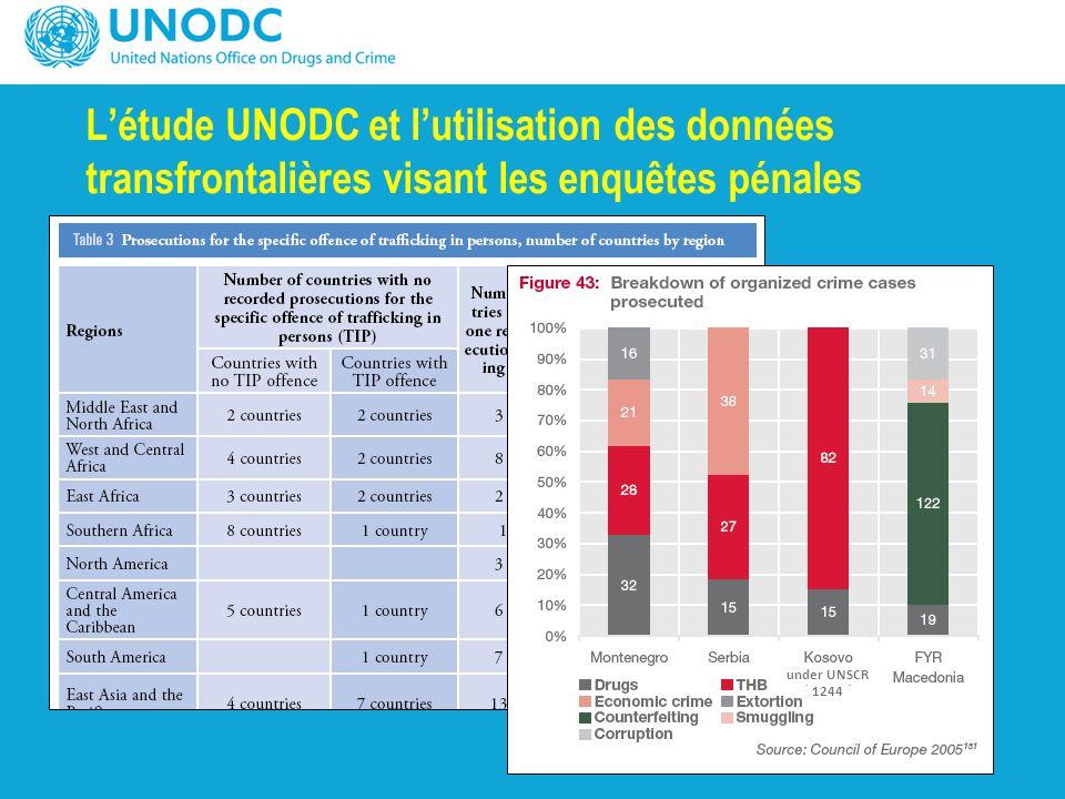 L'étude UNODC et l'utilisation des données transfrontalières visant les enquêtes pénales