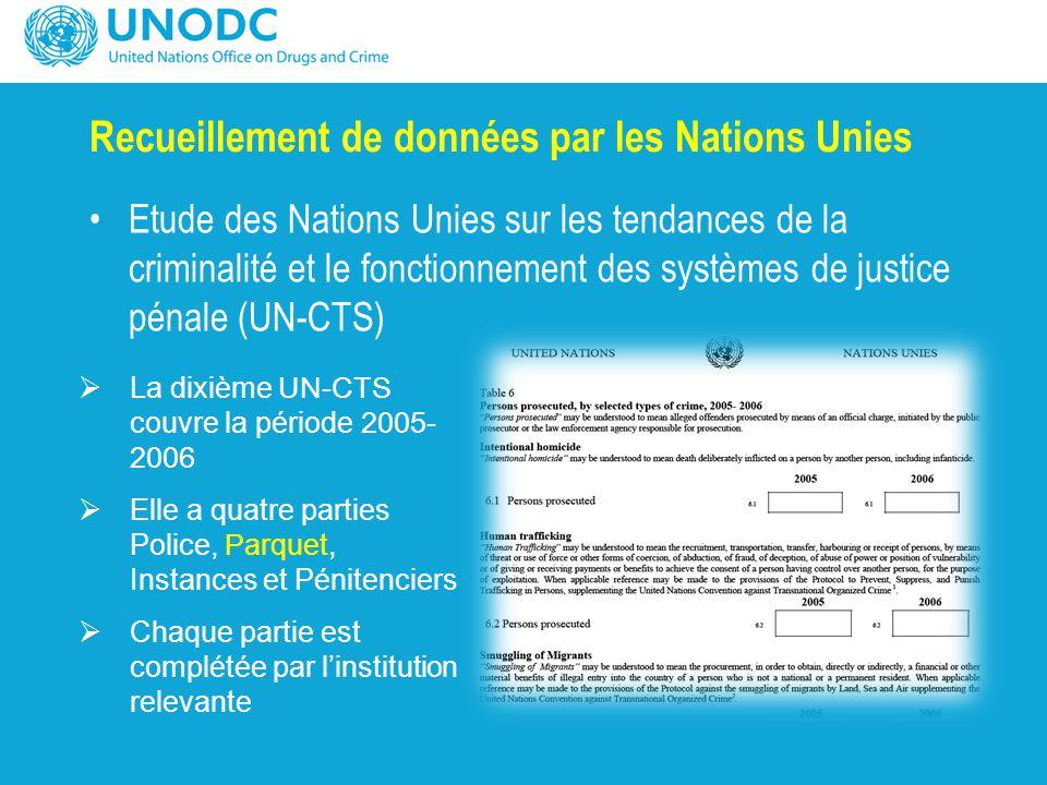Recueillement de données par les Nations Unies