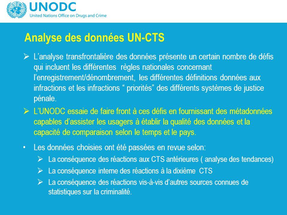 Analyse des données UN-CTS