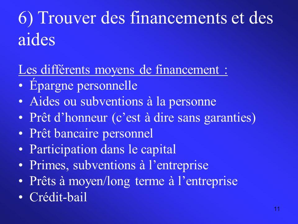 6) Trouver des financements et des aides