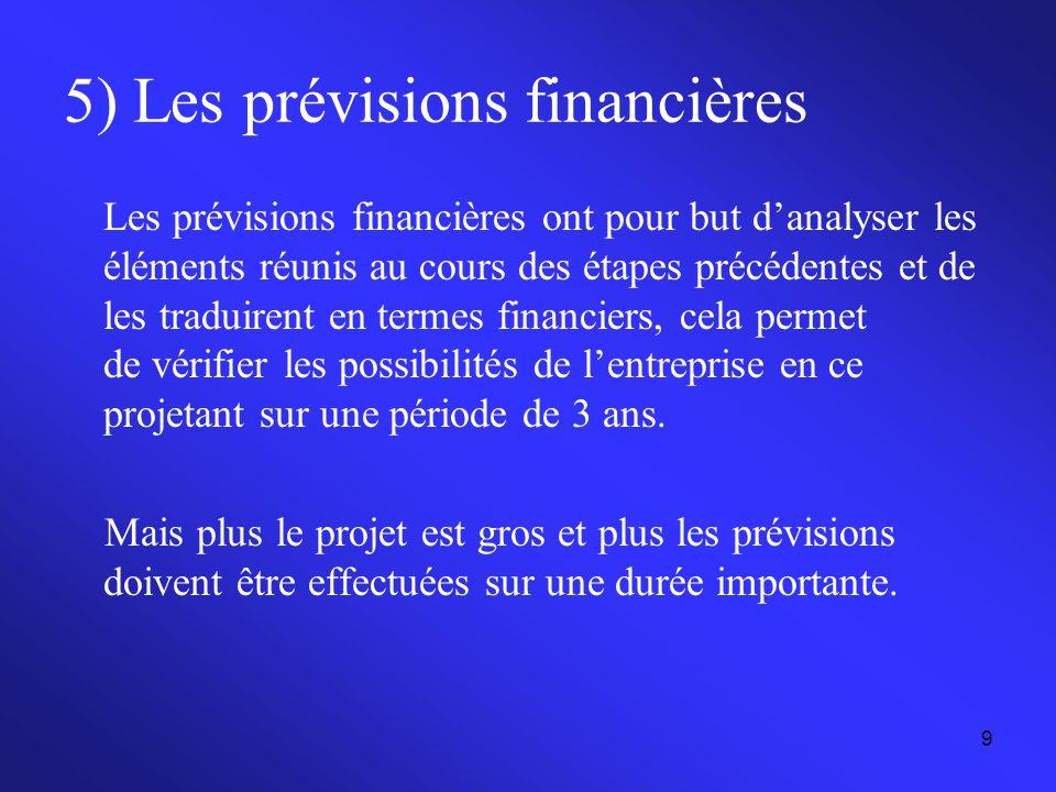 5) Les prévisions financières