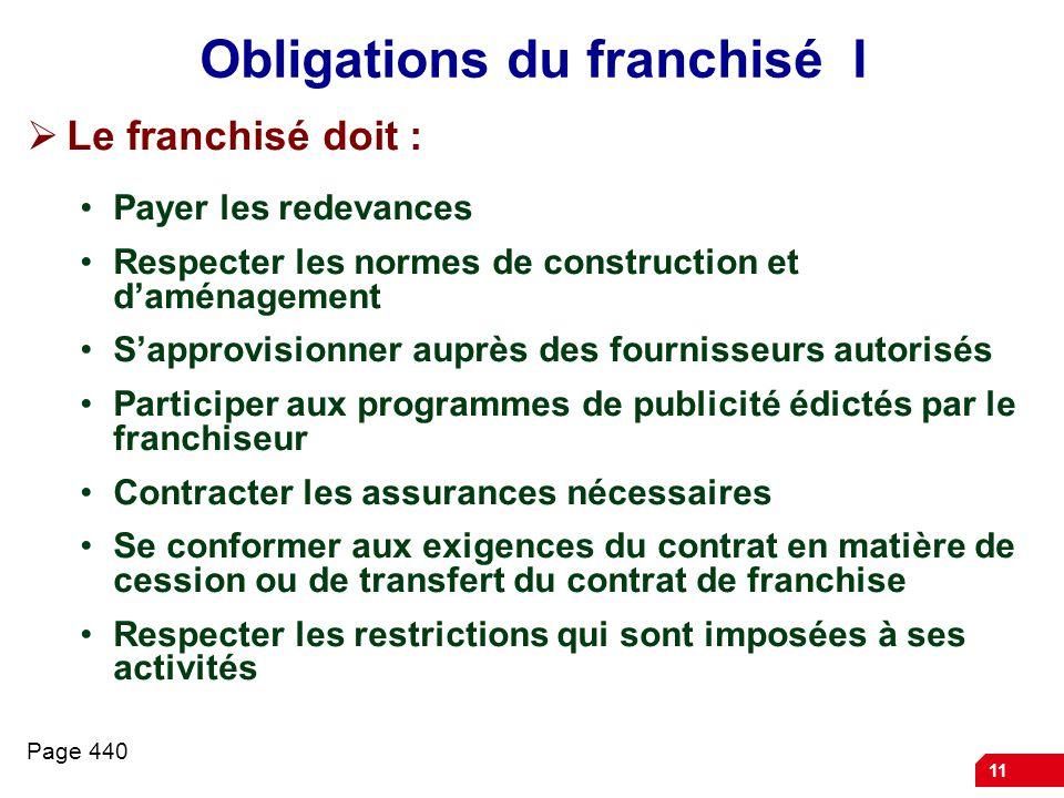 Obligations du franchisé I