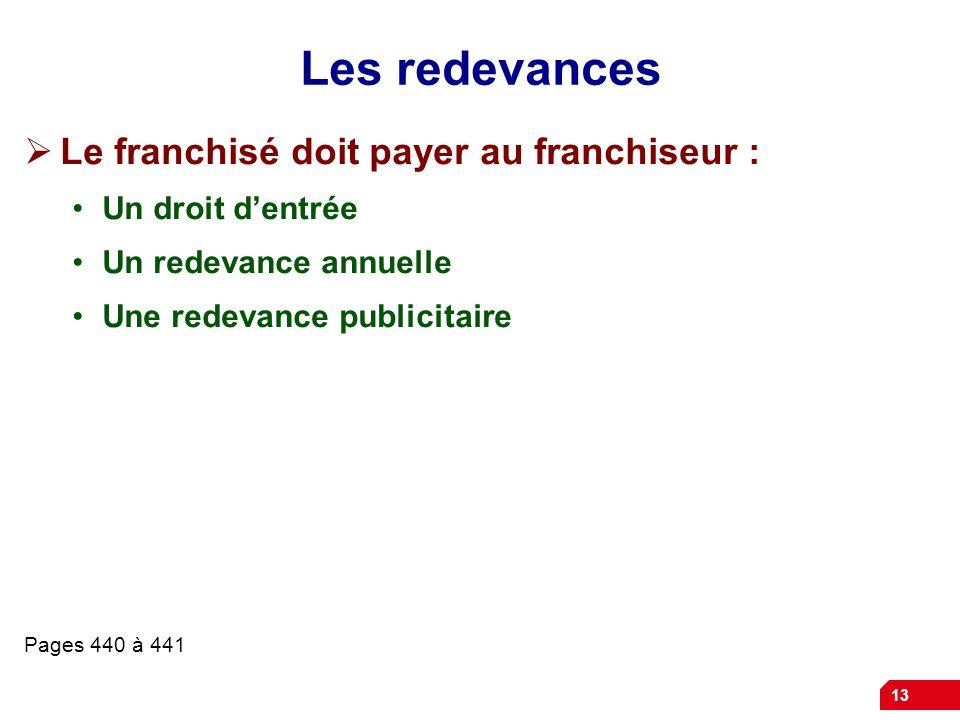 Les redevances Le franchisé doit payer au franchiseur :