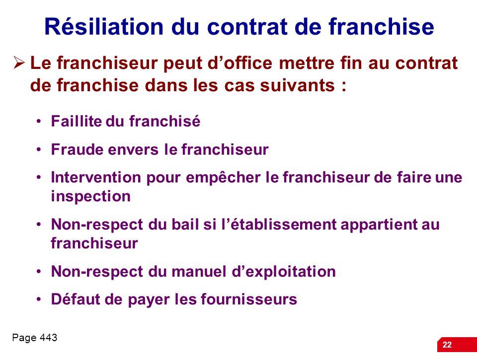 Résiliation du contrat de franchise