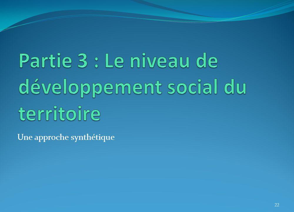 Partie 3 : Le niveau de développement social du territoire