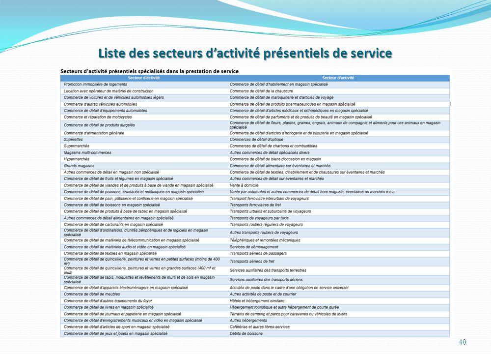 Liste des secteurs d'activité présentiels de service