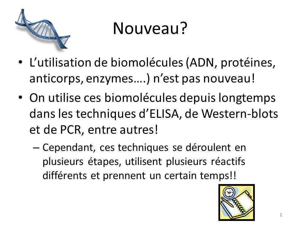 Nouveau L'utilisation de biomolécules (ADN, protéines, anticorps, enzymes….) n'est pas nouveau!