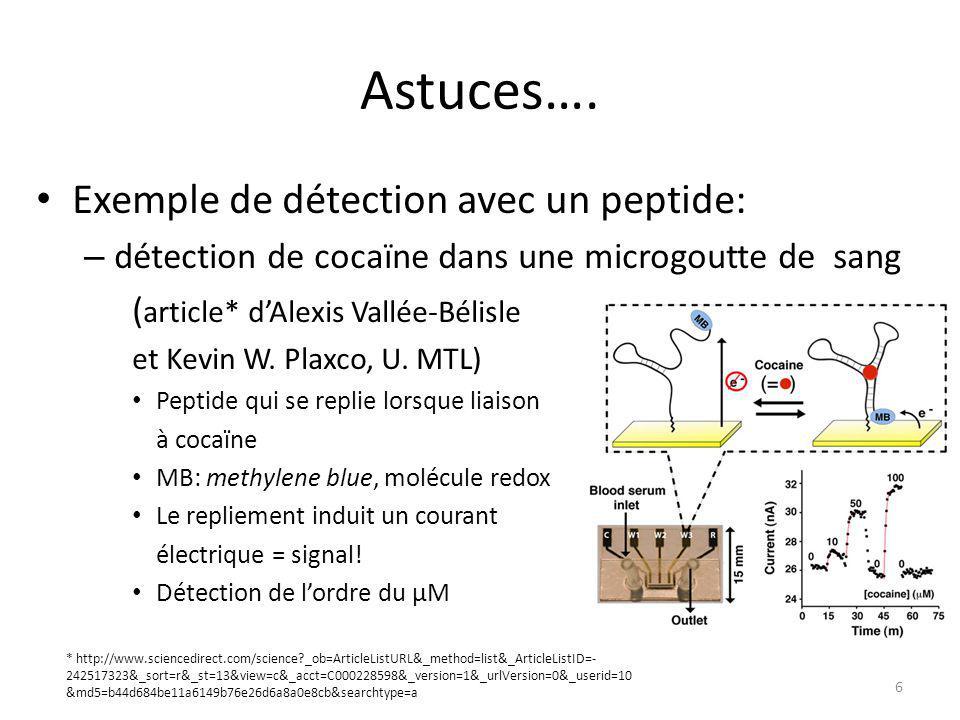 Astuces…. Exemple de détection avec un peptide: