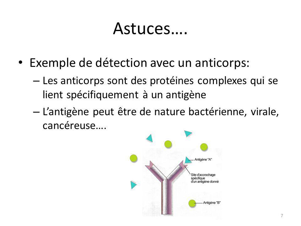 Astuces…. Exemple de détection avec un anticorps: