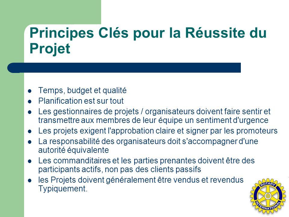 Principes Clés pour la Réussite du Projet