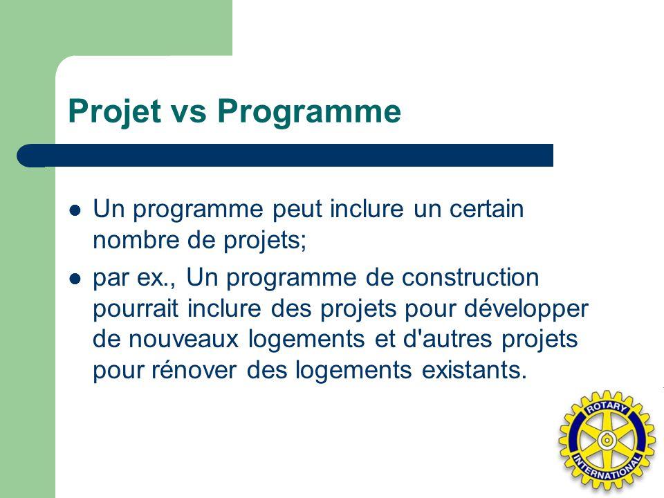 Projet vs Programme Un programme peut inclure un certain nombre de projets;