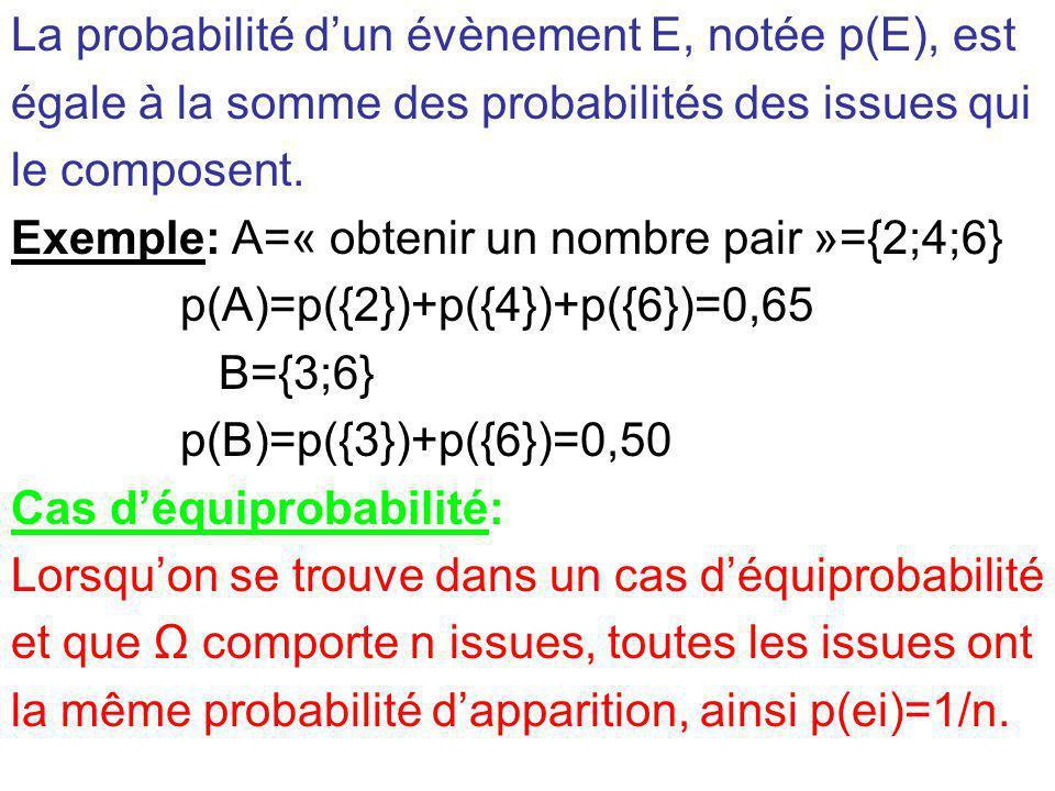 La probabilité d'un évènement E, notée p(E), est