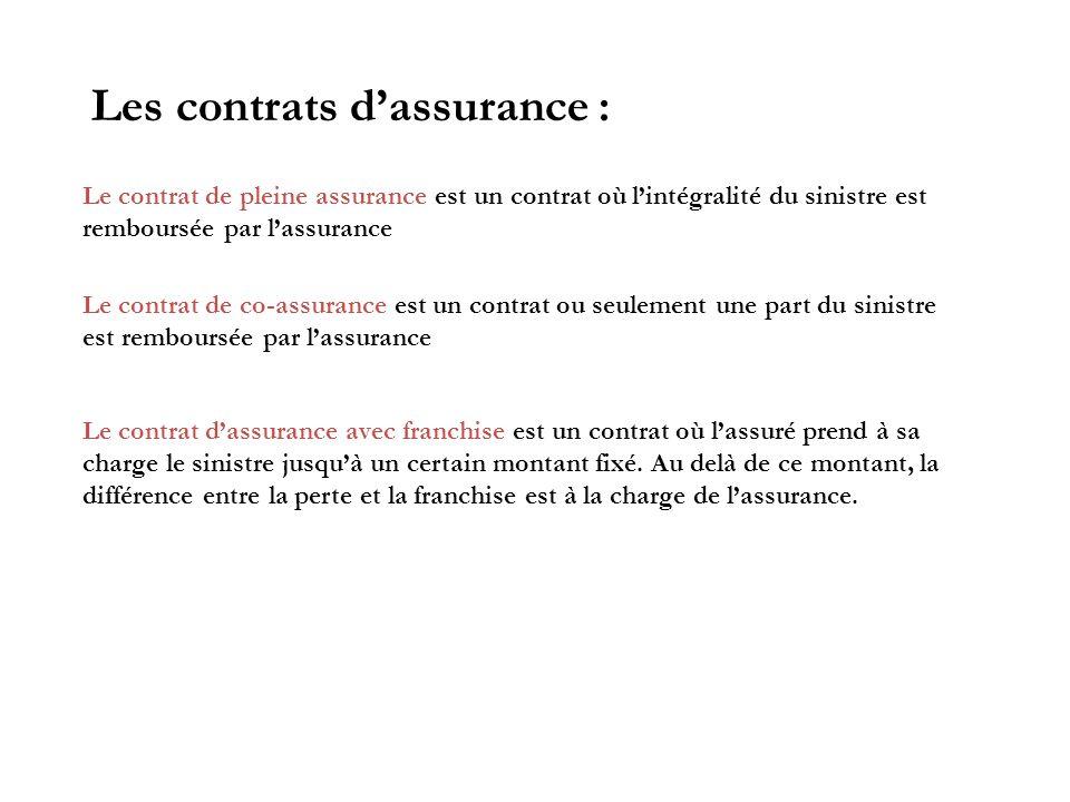 Les contrats d'assurance :
