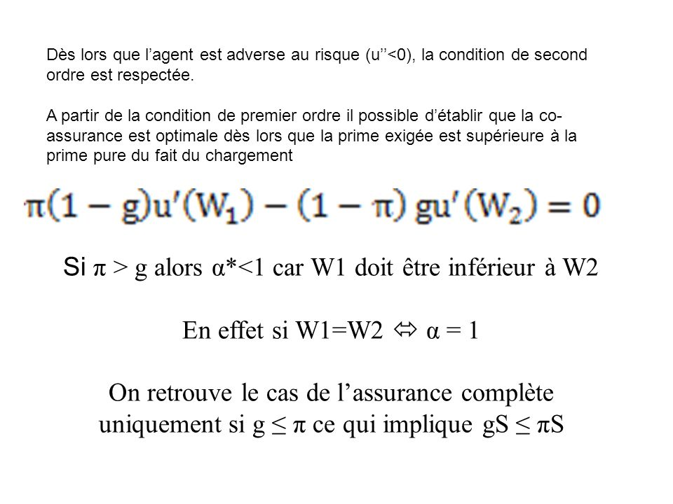 Si π > g alors α*<1 car W1 doit être inférieur à W2
