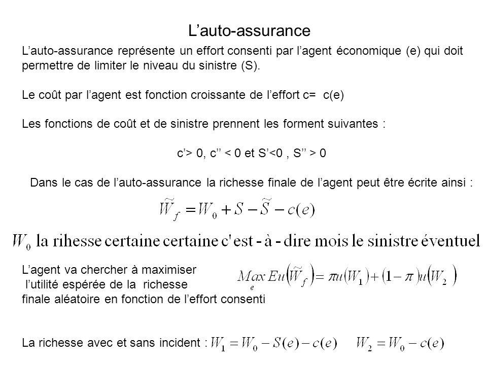 c'> 0, c'' < 0 et S'<0 , S'' > 0