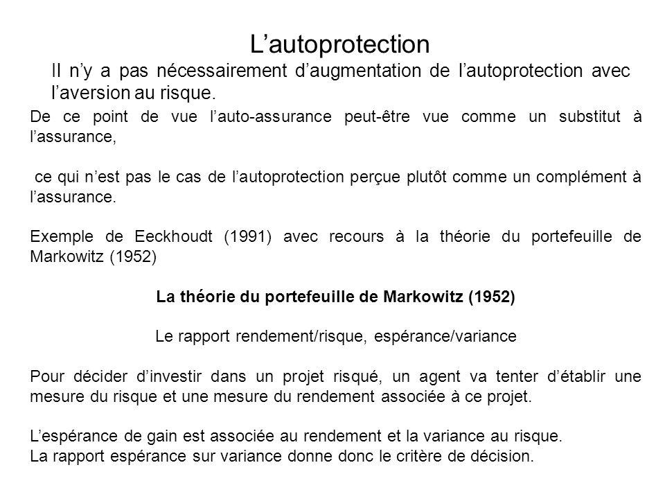 La théorie du portefeuille de Markowitz (1952)