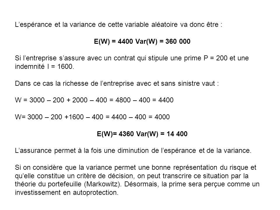 E(W) = 4400 Var(W) = 360 000 E(W)= 4360 Var(W) = 14 400