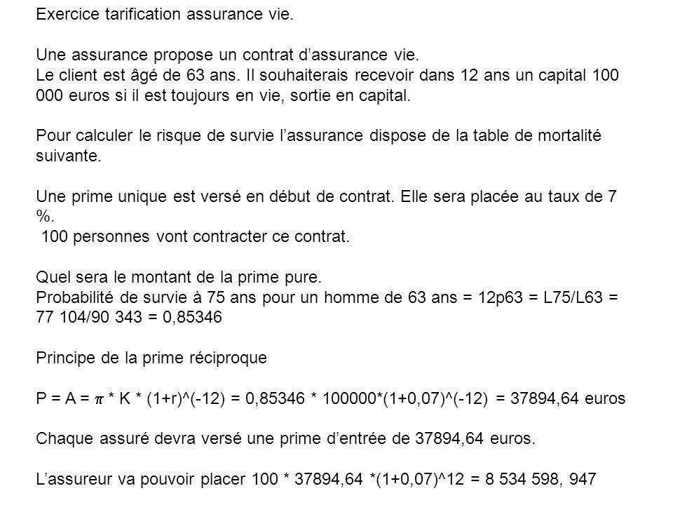 Exercice tarification assurance vie.