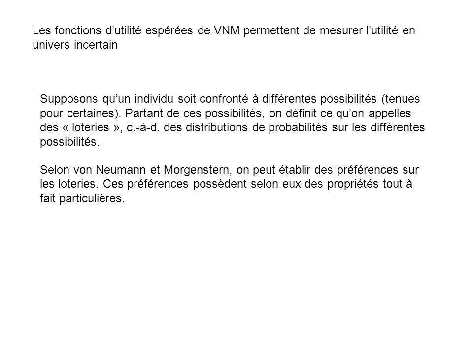 Les fonctions d'utilité espérées de VNM permettent de mesurer l'utilité en univers incertain