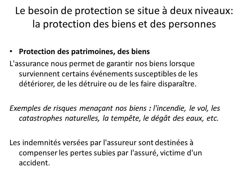 Le besoin de protection se situe à deux niveaux: la protection des biens et des personnes