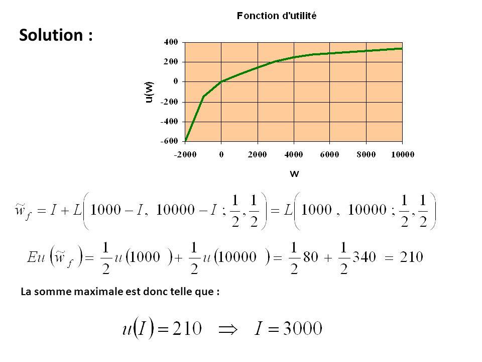 Solution : La somme maximale est donc telle que : 76