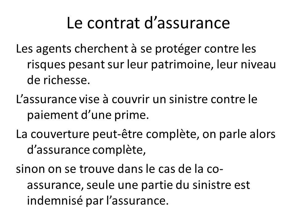 Le contrat d'assurance
