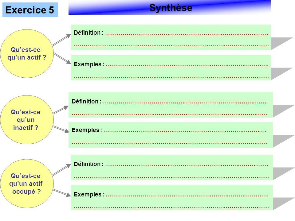 Synthèse Exercice 5 Qu'est-ce qu'un actif Qu'est-ce qu'un inactif