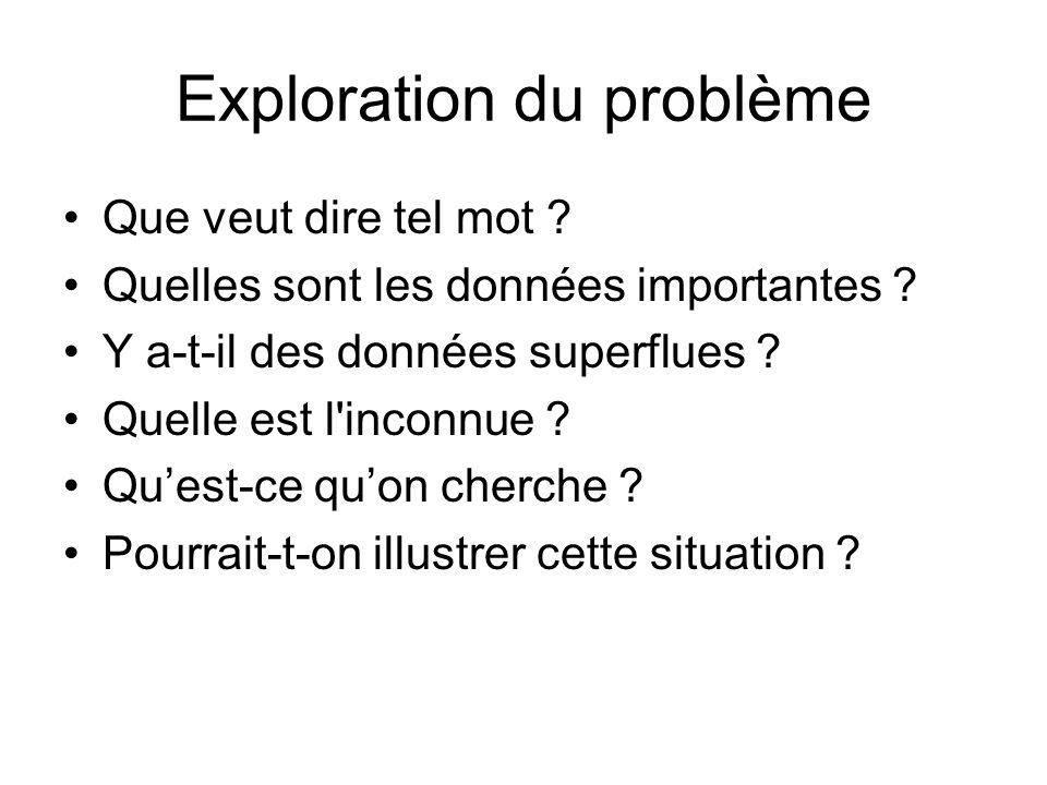 Exploration du problème
