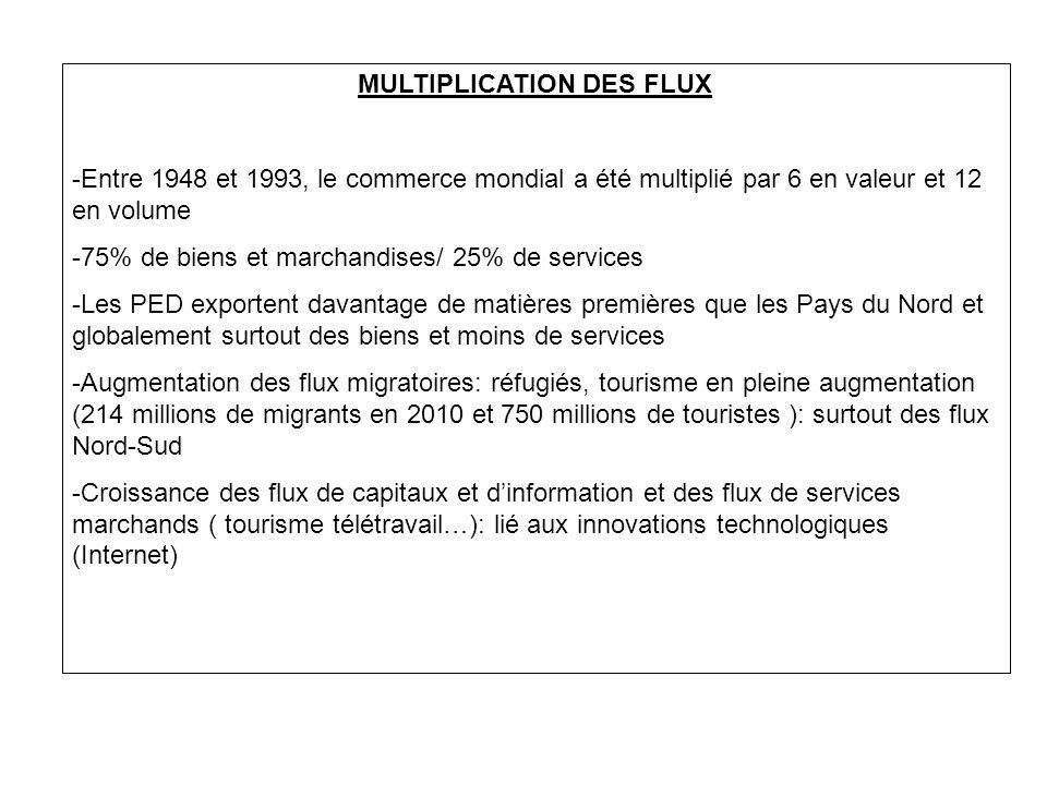 MULTIPLICATION DES FLUX