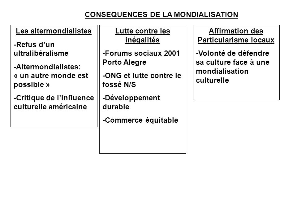 CONSEQUENCES DE LA MONDIALISATION