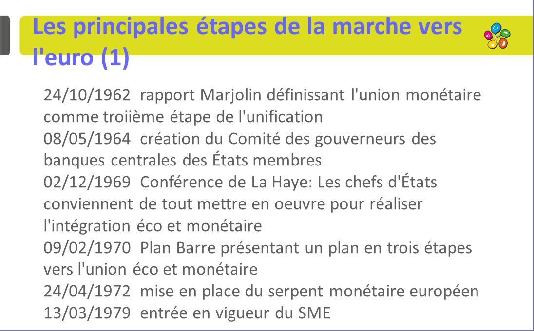 Les principales étapes de la marche vers l euro (1)