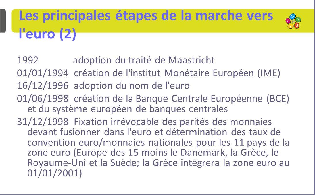 Les principales étapes de la marche vers l euro (2)