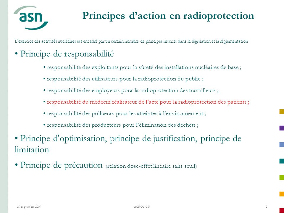 Principes d'action en radioprotection